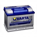 CAR BATTERY VARTA 72AH  E43 680A EN  12V Blue Dynamic